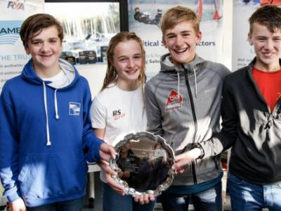 2019 Eric Twiname Team Racing Champions crowned