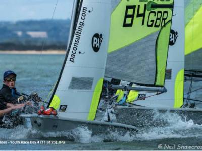 HISC Youth Open Race Week