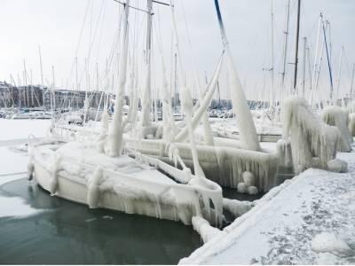 Winterising Your Boat