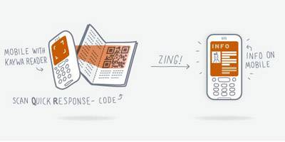 Making Life Easier – QR Codes at Boatshed Dartmouth