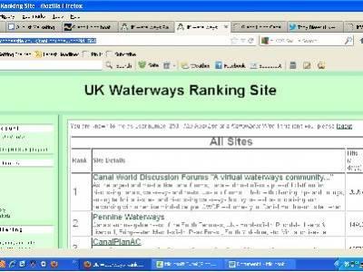 Support the UK Waterways Ranking Site!