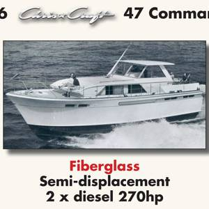 Featured Boat - 1966 Chris Craft 47 Commander