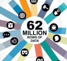 Piattaforma per barche digitale, Targeting le aspettative del cliente, incrementa le vendite