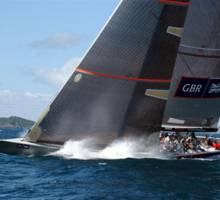 America's Cup Yachts